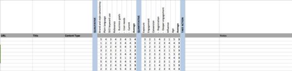 content scorecard example