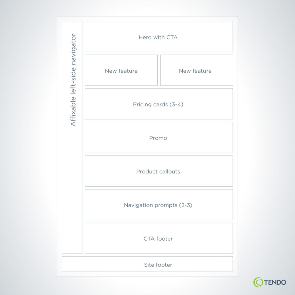 Example of a low-fidelity content model