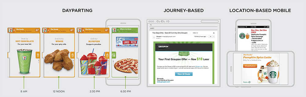 content context dayparting, journey-based, location-based