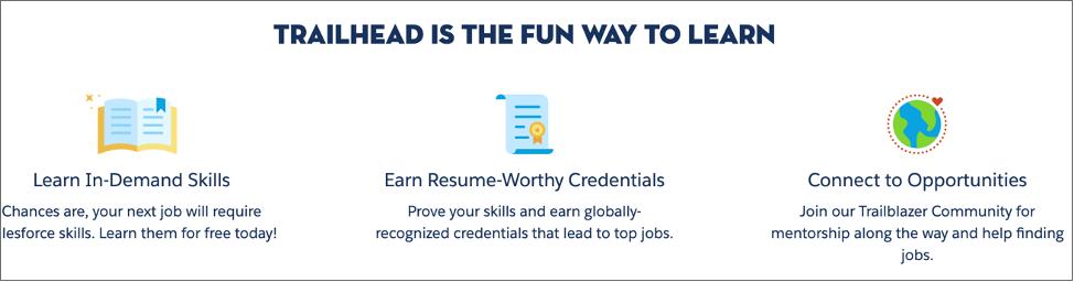 Salesforce trailhead webpage text
