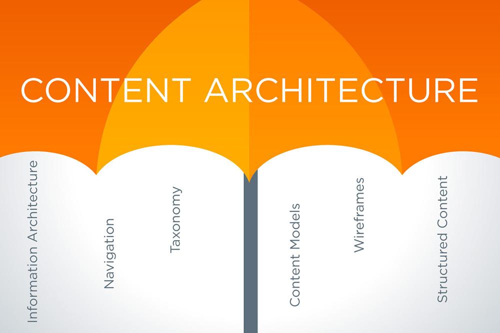 content architecture umbrella term
